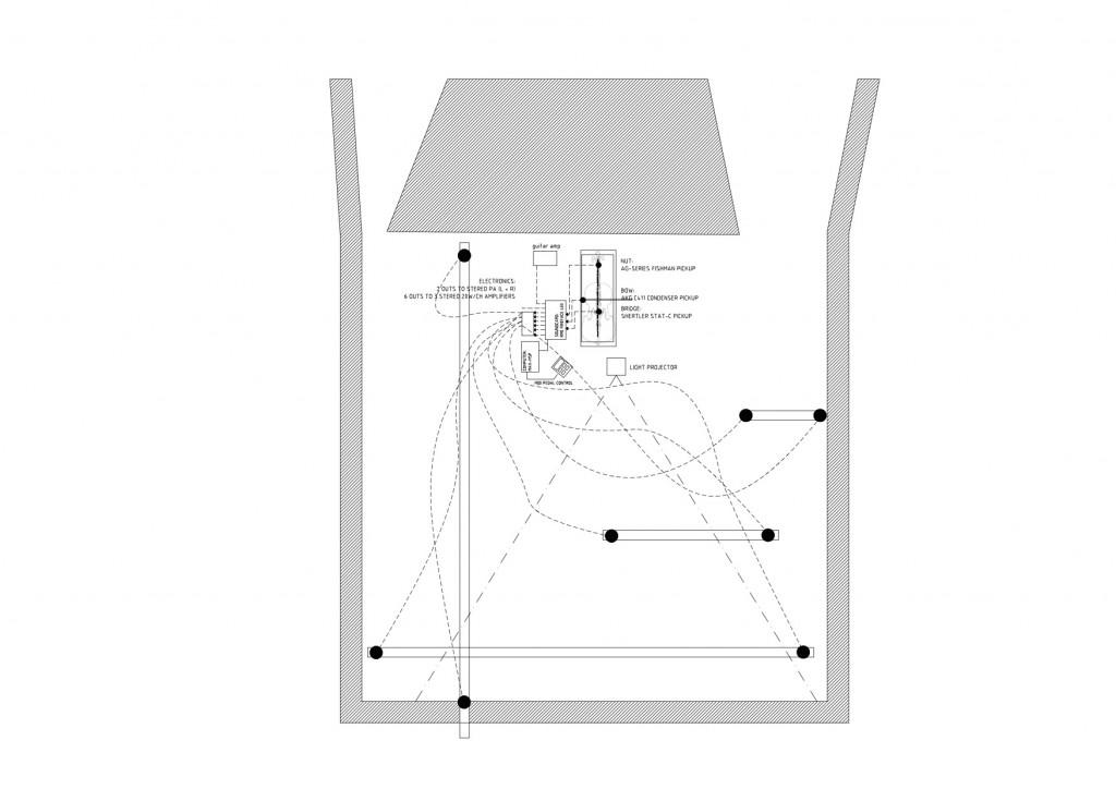 Diagrama segmentos