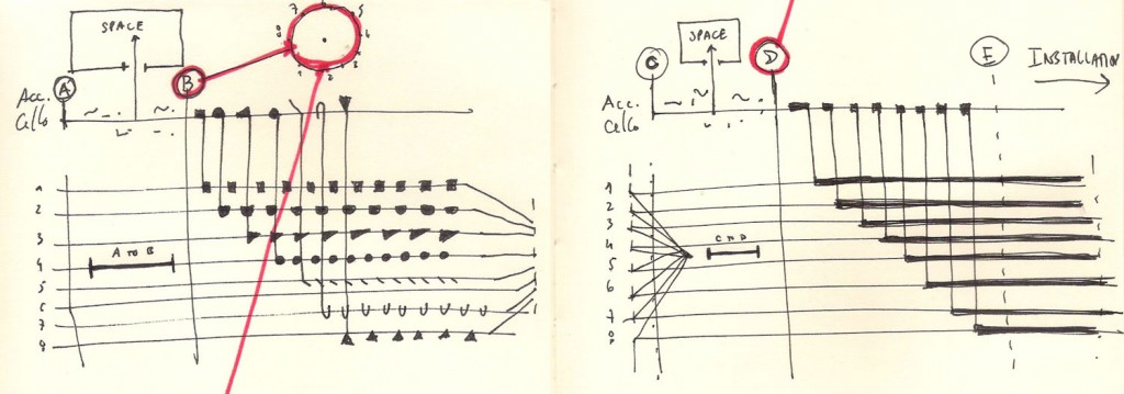 diagram-I-CASCA--SCORE