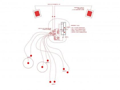 AUTOMATED FEEDBACK NETWORK & GRANULATION